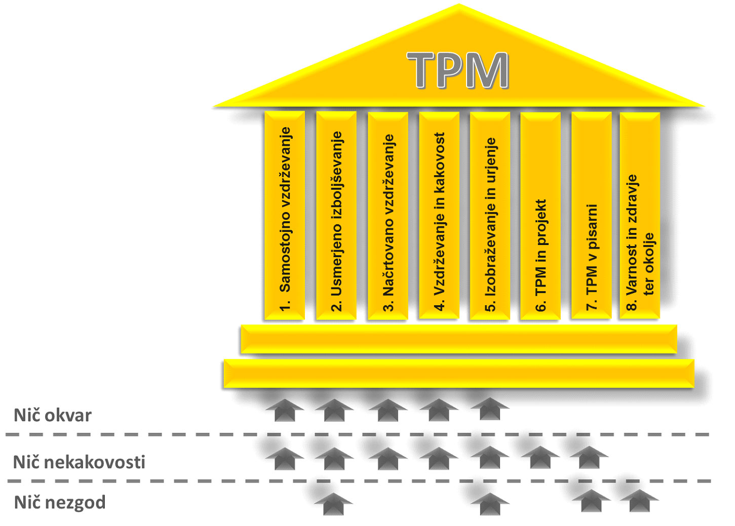 Metoda TPM