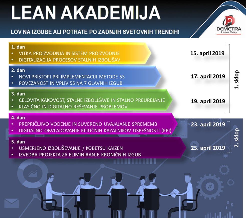 LEAN AKADEMIJA_program_2019