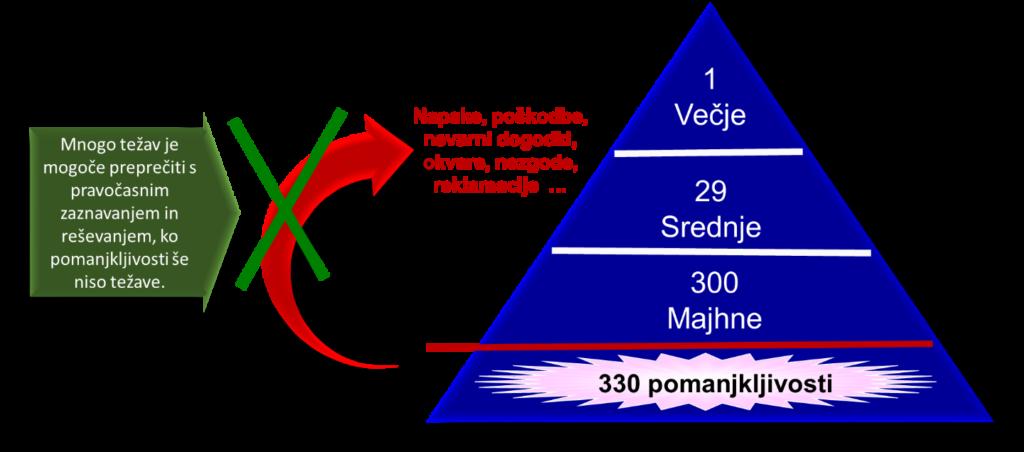 Henrich pyramid / Heinrichova piramida