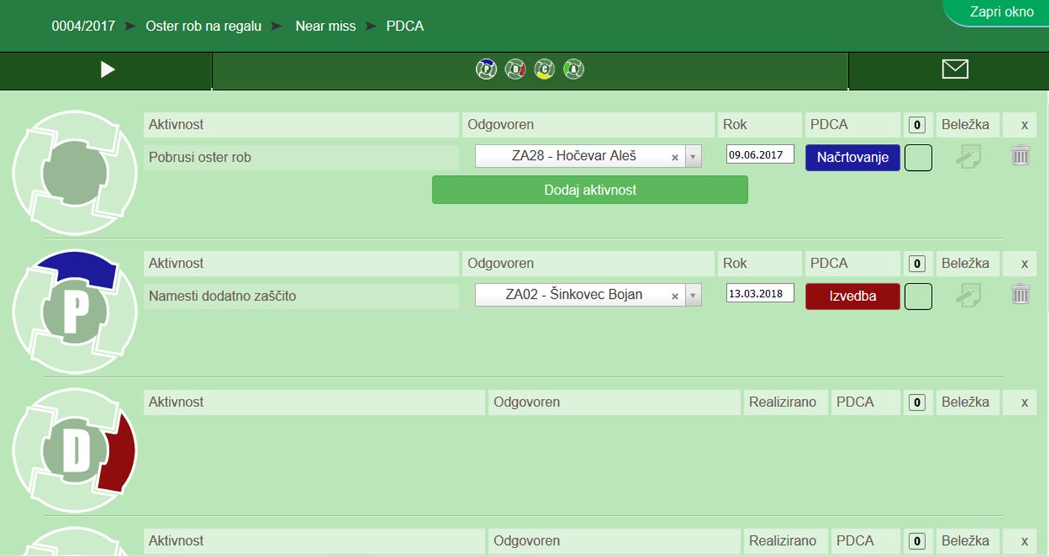 Slika 9: SAM - Small Activity Management