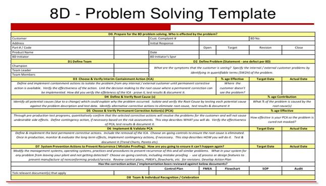 8D - Problem Solving Template