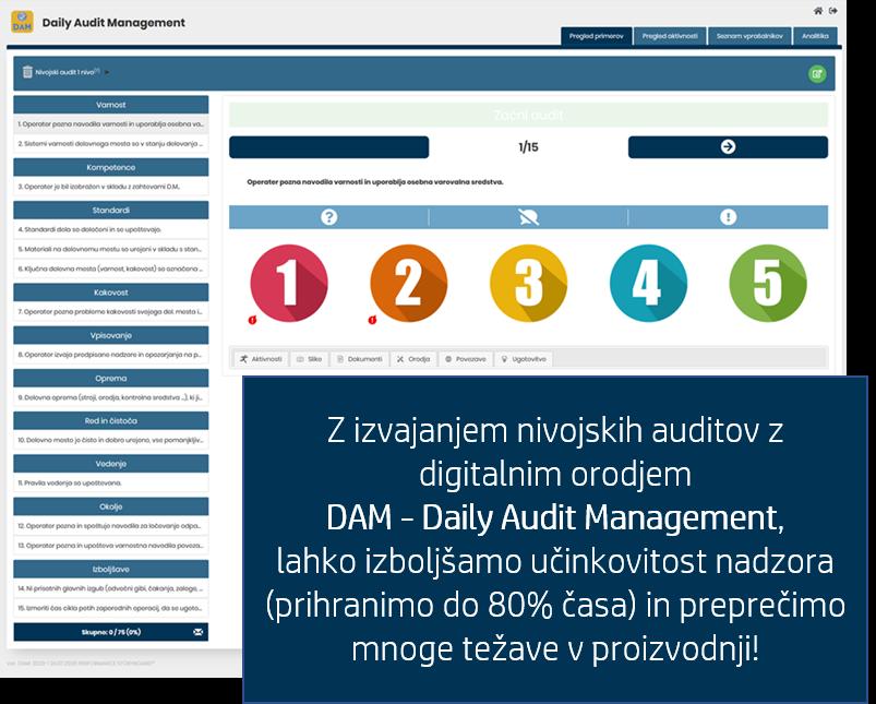Orodje DAM je ena vodilnih rešitev za izvajanje auditov, »GEMBA walka