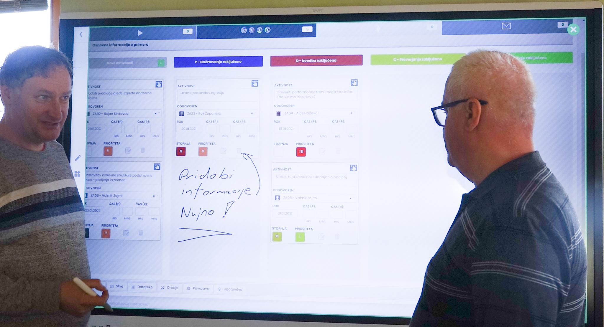 Vodenje aktivnosti na sodoben – digitalen način z orodjem SAM - Small Activity Management